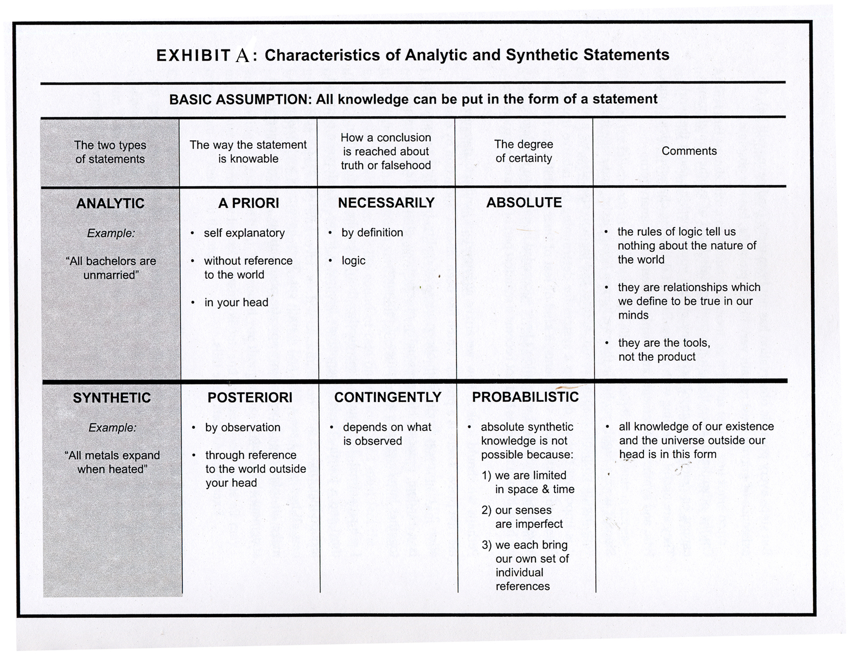 analytic vs synthetic statements com click