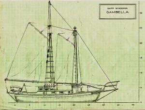 Sail Plan for the GAMBELLA